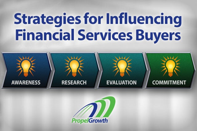 Gain insights into the financial technology buying process